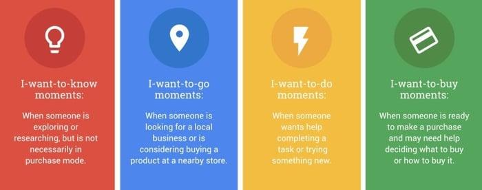 Micro-moments-min